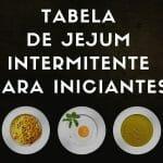 Tabela de Jejum Intermitente para iniciantes